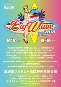 BigWave2018